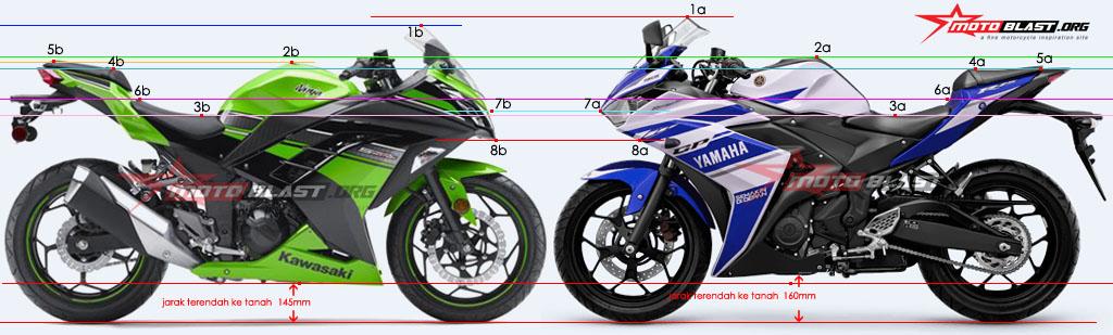 contoh Yamaha R25 Modifikasi Ceper